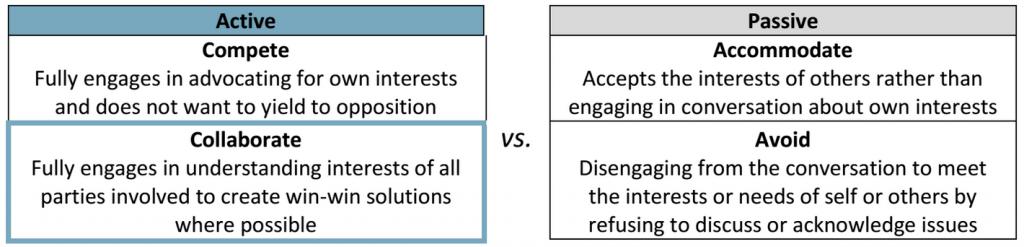 Active vs. Passive 2