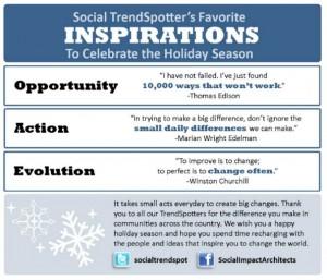 Holiday Blog