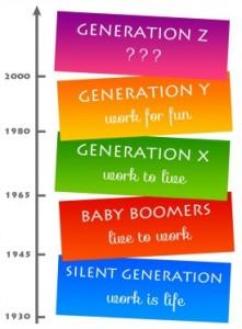 Millennials small