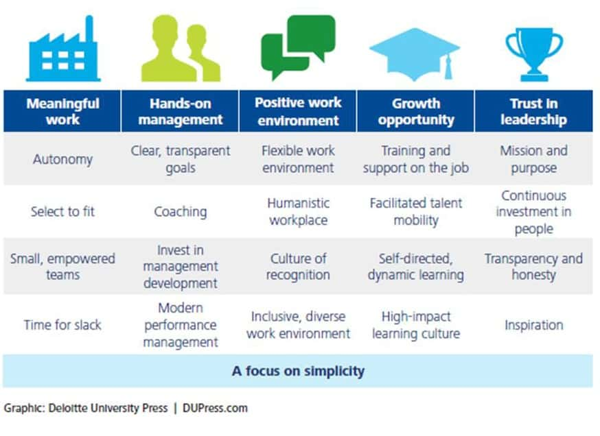 Employee Engagement Graphic cropped