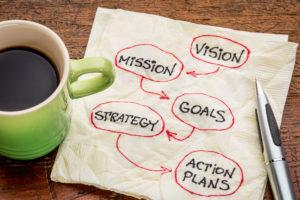 Action Plans copy
