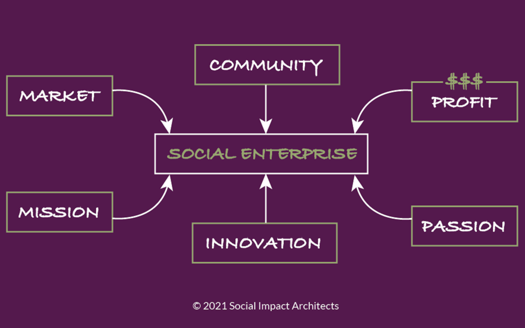 9 Lessons from a Founding Father of Social Enterprise