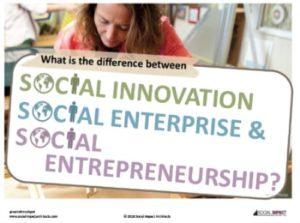 Social Innovation image small