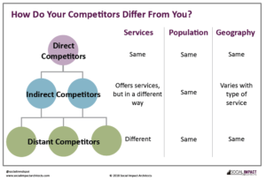 Competition Graphic