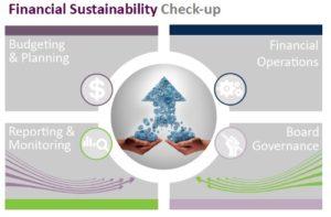 Sustainability Graphic 2