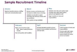 Succession Planning Graphic pic
