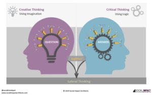 Creative Thinking v Critical Thinking