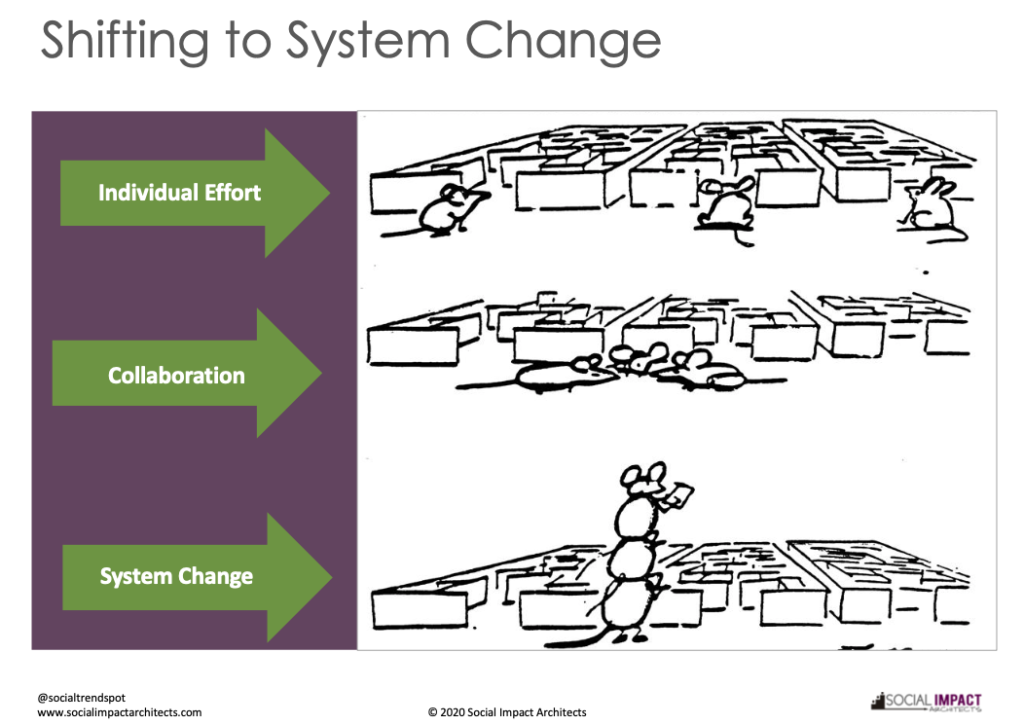 System Change Pic